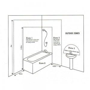 bathroom safe lights ip ratings and zones bespoke lights. Black Bedroom Furniture Sets. Home Design Ideas